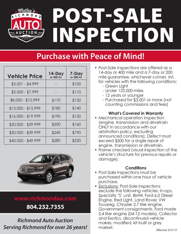Post Sale Inspection Policy